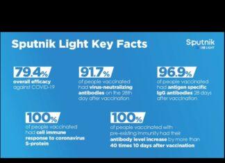 sp, sputnik vaccine news, Sputnik V Vaccine Dose Price
